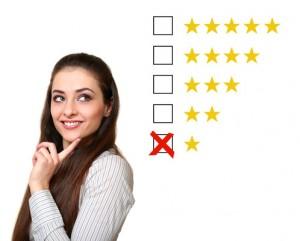 negative Kundenbewertung