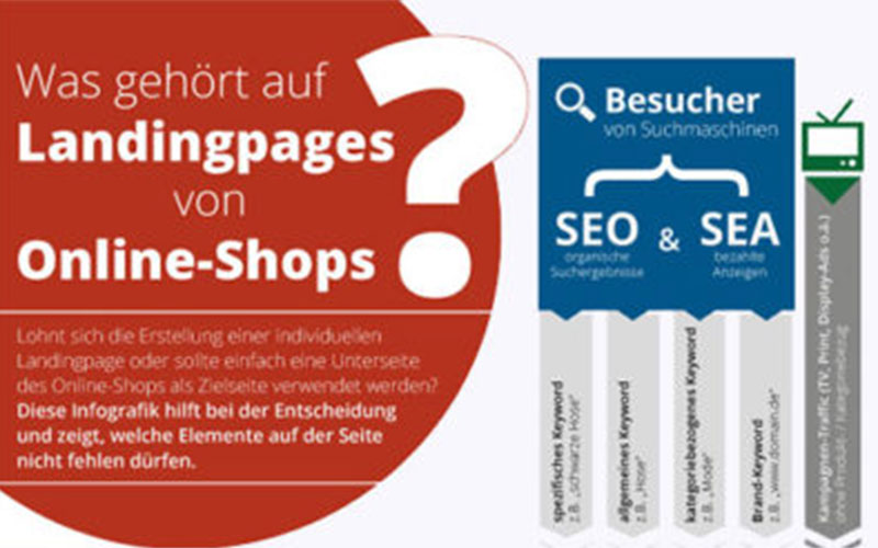 Infografik: Landingpages für Online Shops